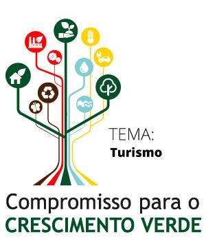 O Turismo e o Crescimento Verde