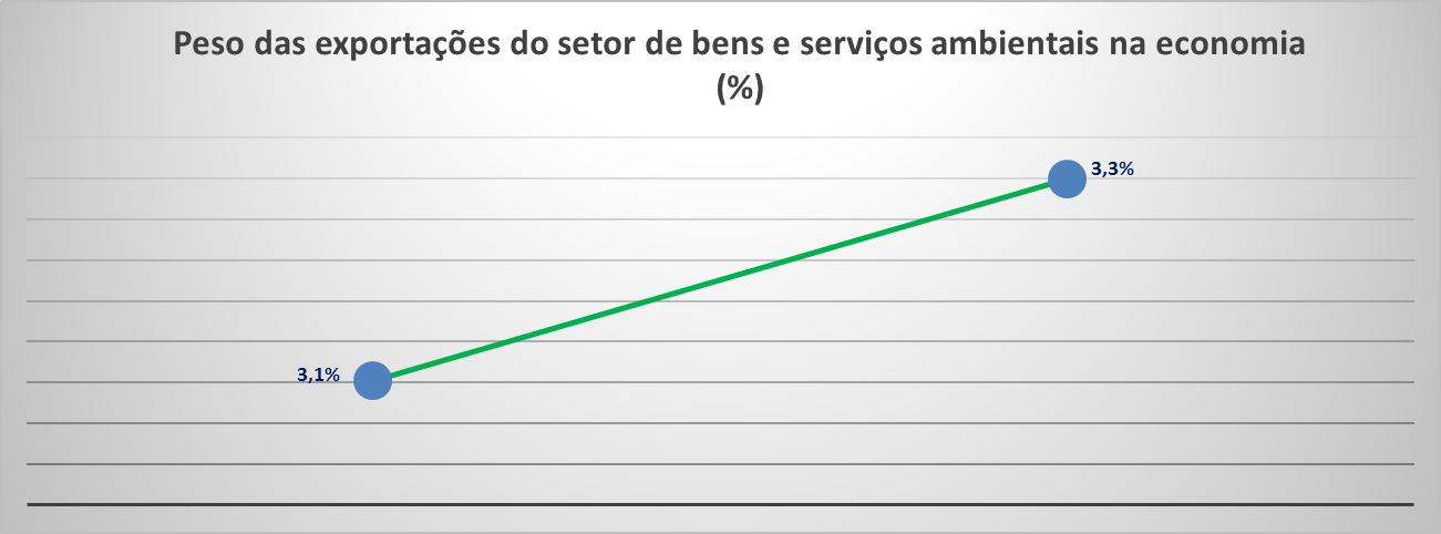 Grafico obj 2